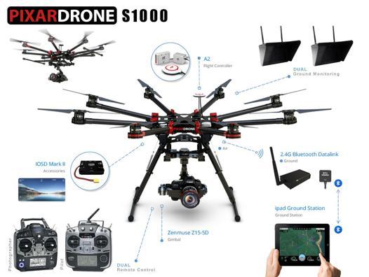drone autonomie